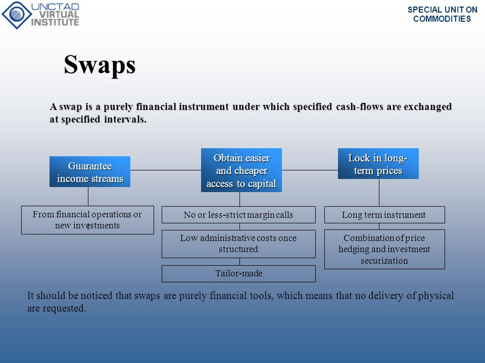Swaps A swap is a purely financial instrument under which specified cash-flows are exchanged at specified intervals.