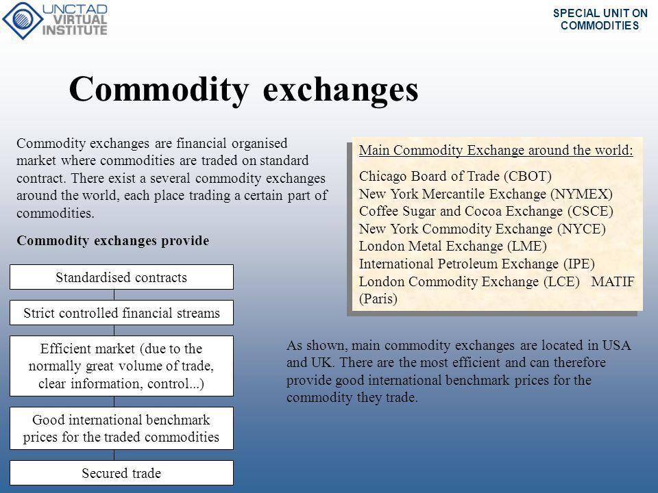 Commodity exchanges