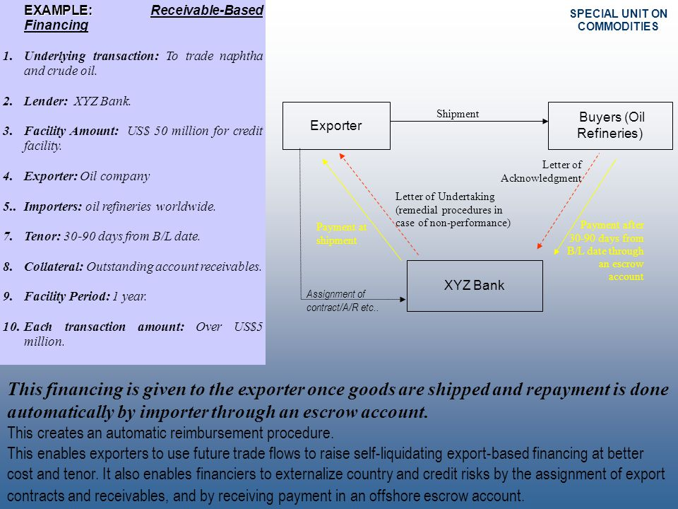 Buyers (Oil Refineries)