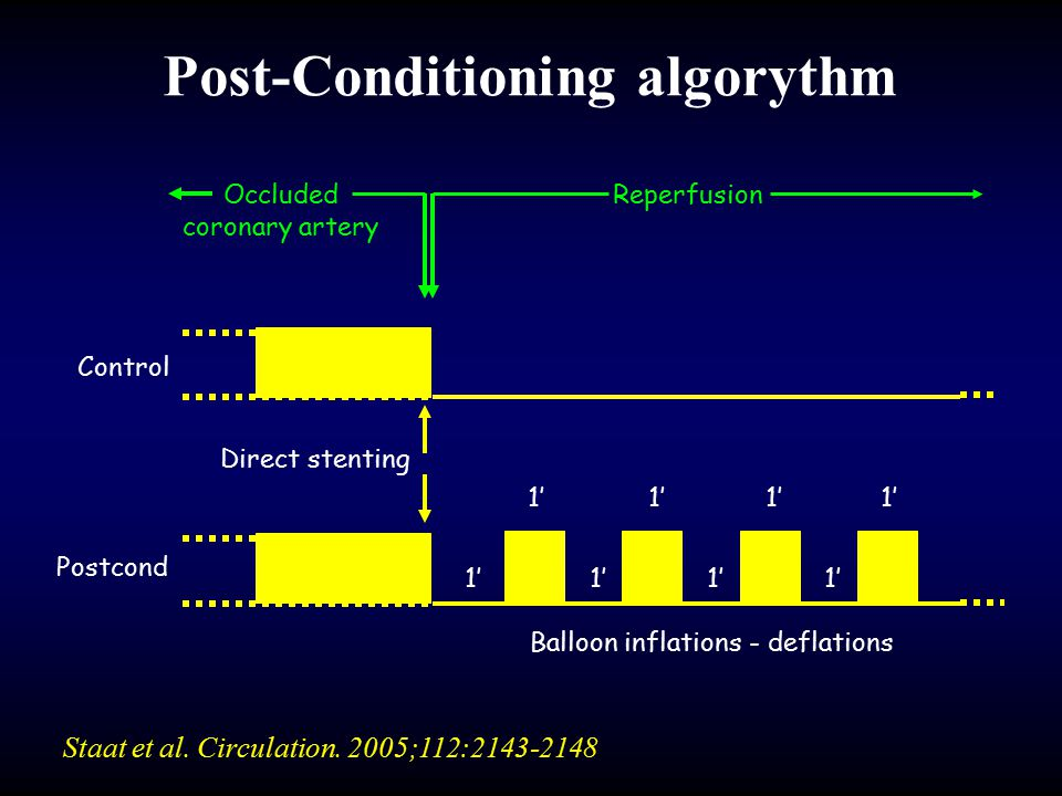 Post-Conditioning algorythm