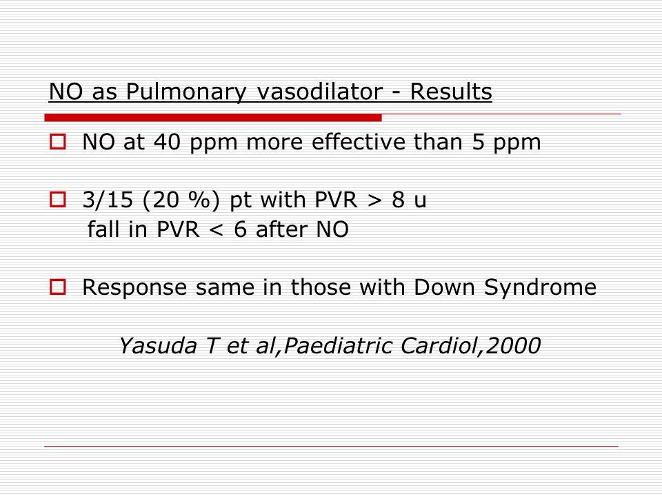 NO as Pulmonary vasodilator - Results