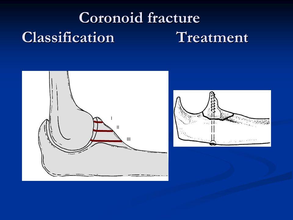 Coronoid fracture Classification Treatment