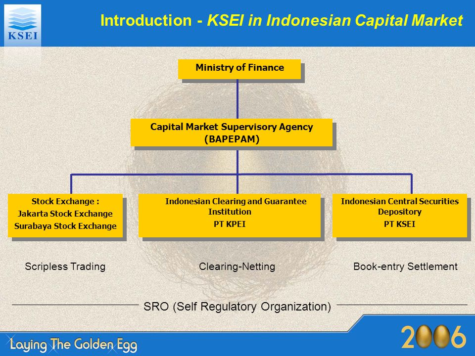 Introduction - KSEI in Indonesian Capital Market