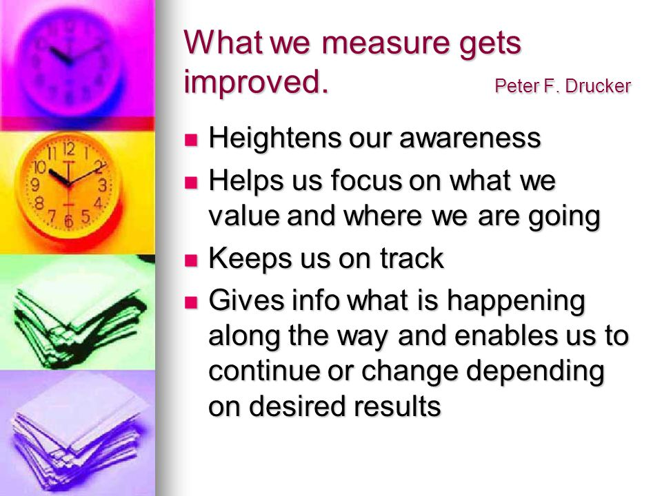 What we measure gets improved. Peter F. Drucker
