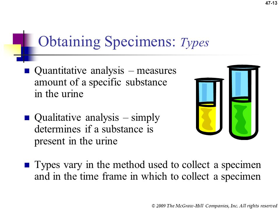 Obtaining Specimens: Types