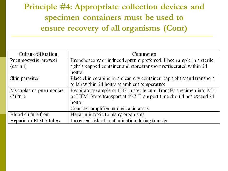 Principle #4: Appropriate collection devices and specimen containers must be used to ensure recovery of all organisms (Cont)