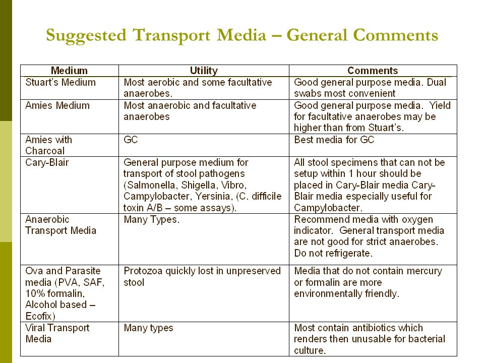 Suggested Transport Media – General Comments