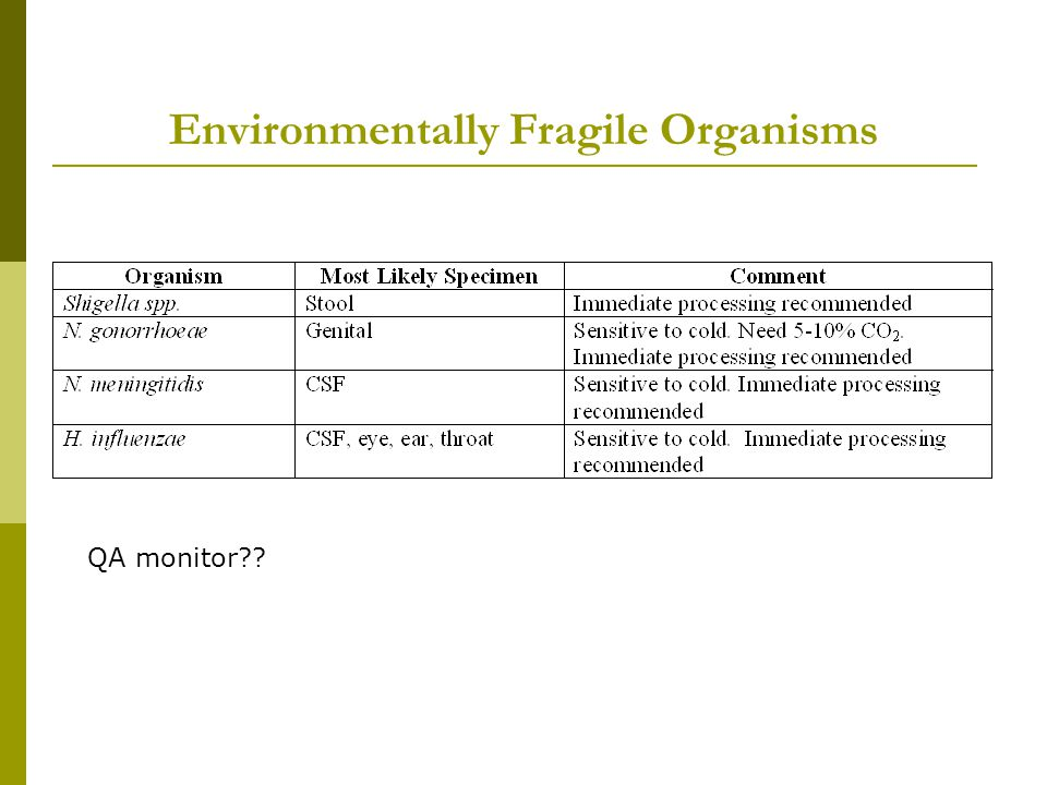 Environmentally Fragile Organisms