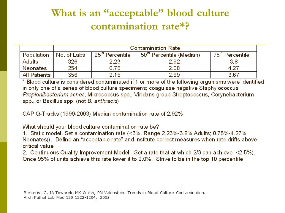 What is an acceptable blood culture contamination rate*