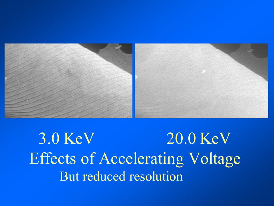 3.0 KeV 20.0 KeV Effects of Accelerating Voltage