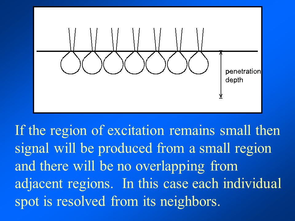 If the region of excitation remains small then signal will be produced from a small region and there will be no overlapping from adjacent regions.
