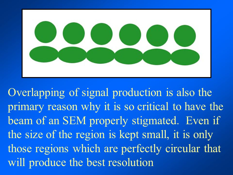 Overlapping of signal production is also the primary reason why it is so critical to have the beam of an SEM properly stigmated.
