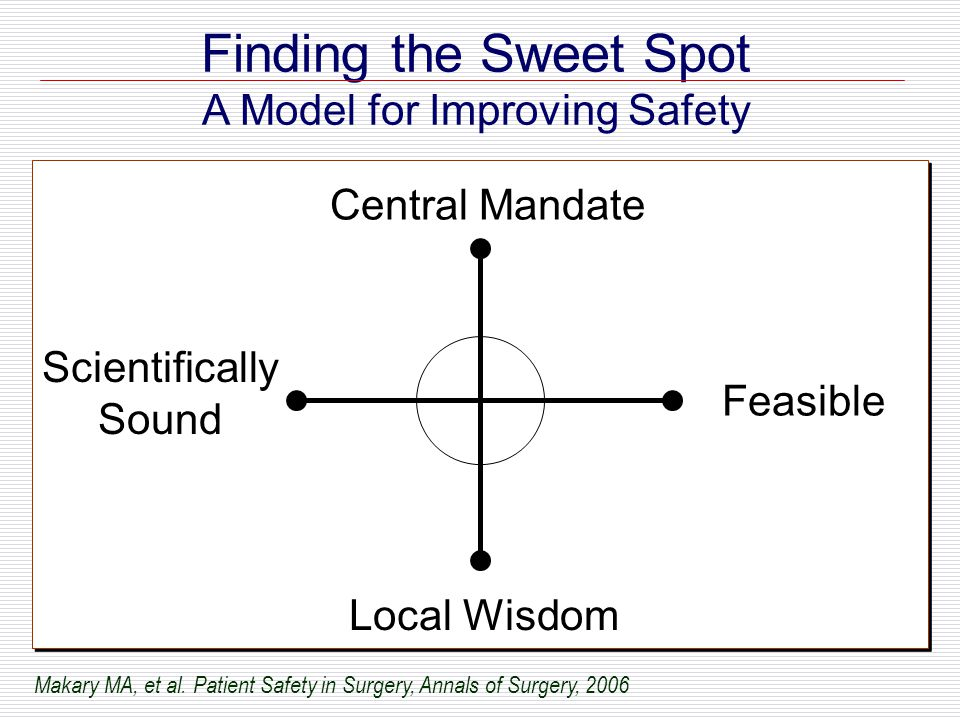 Finding the Sweet Spot A Model for Improving Safety