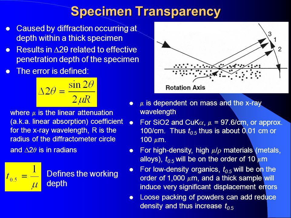 Specimen Transparency