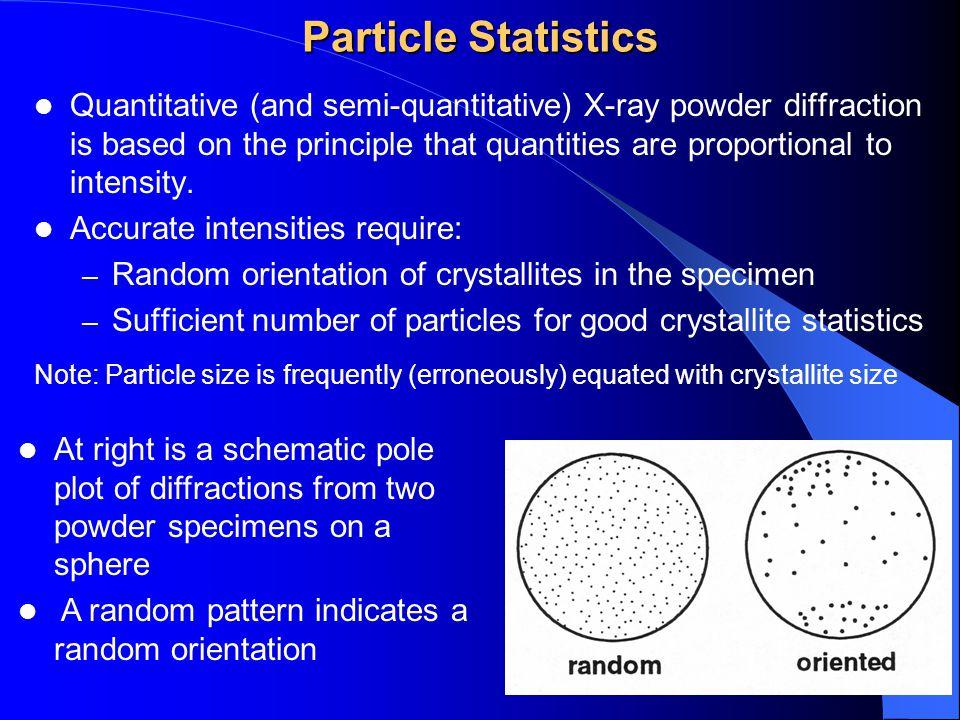 Particle Statistics