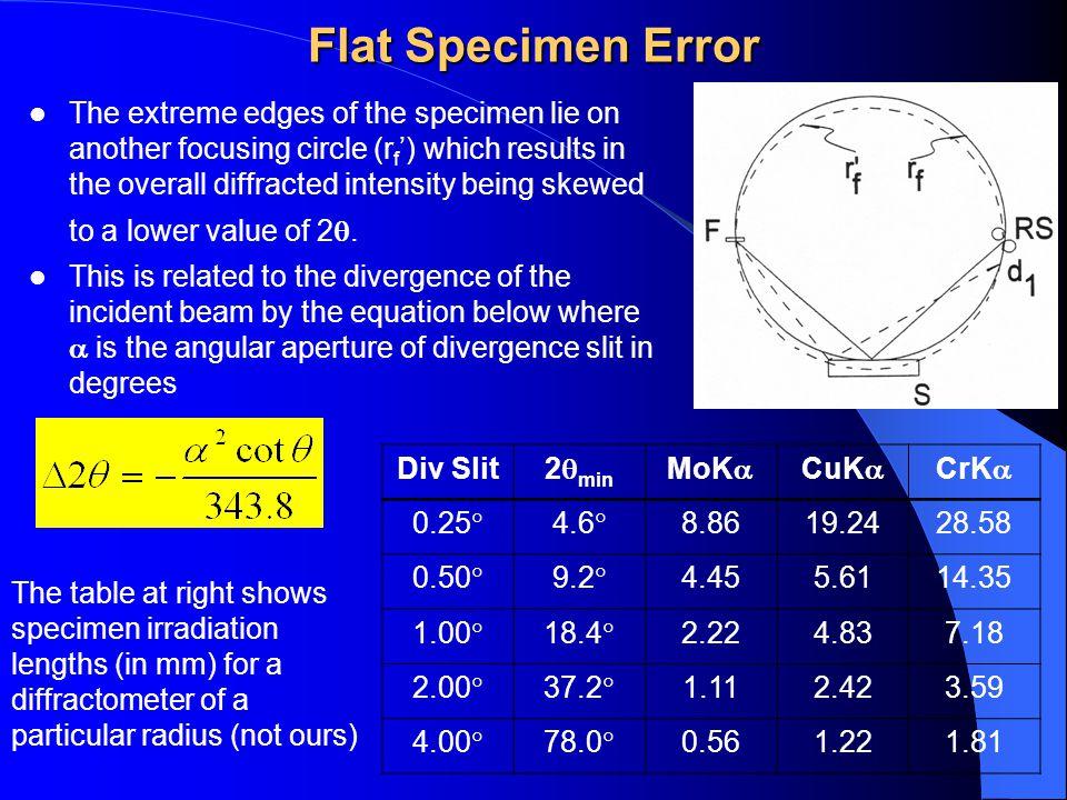 Flat Specimen Error