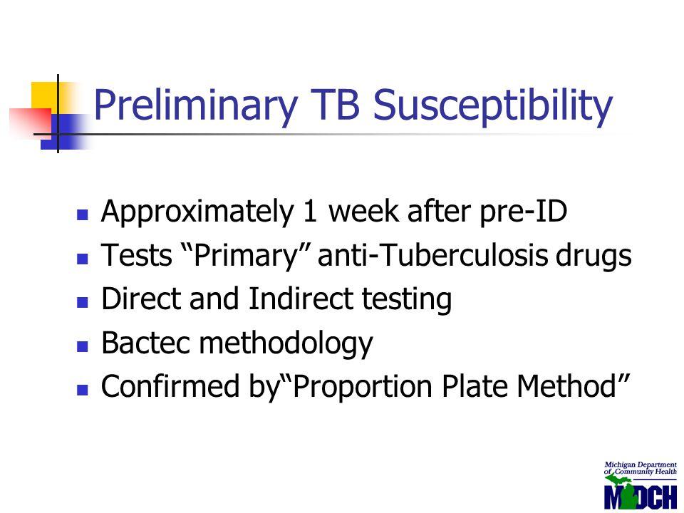 Preliminary TB Susceptibility