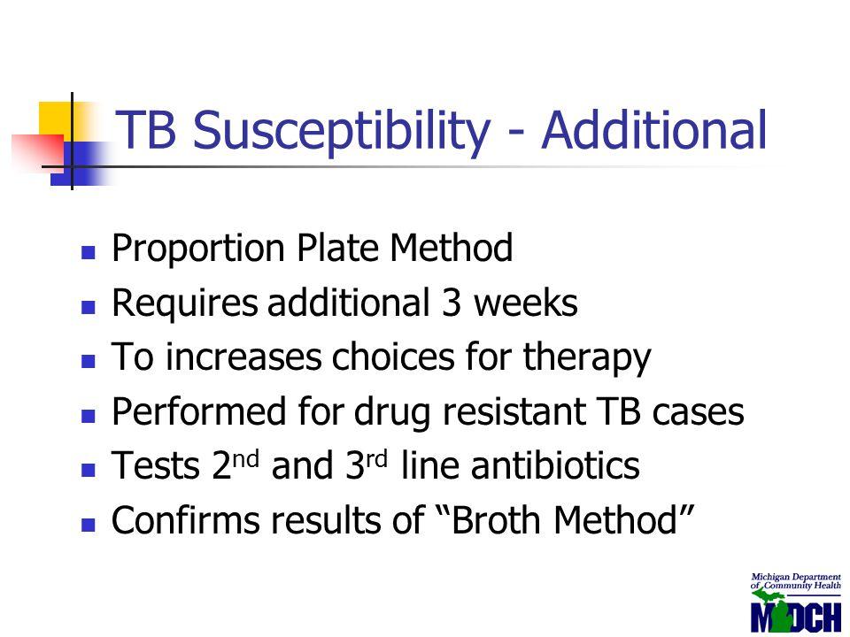 TB Susceptibility - Additional