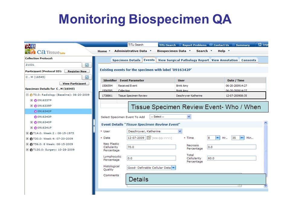 Monitoring Biospecimen QA