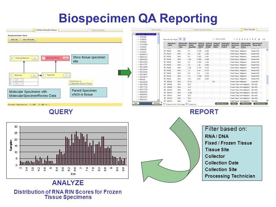 Biospecimen QA Reporting