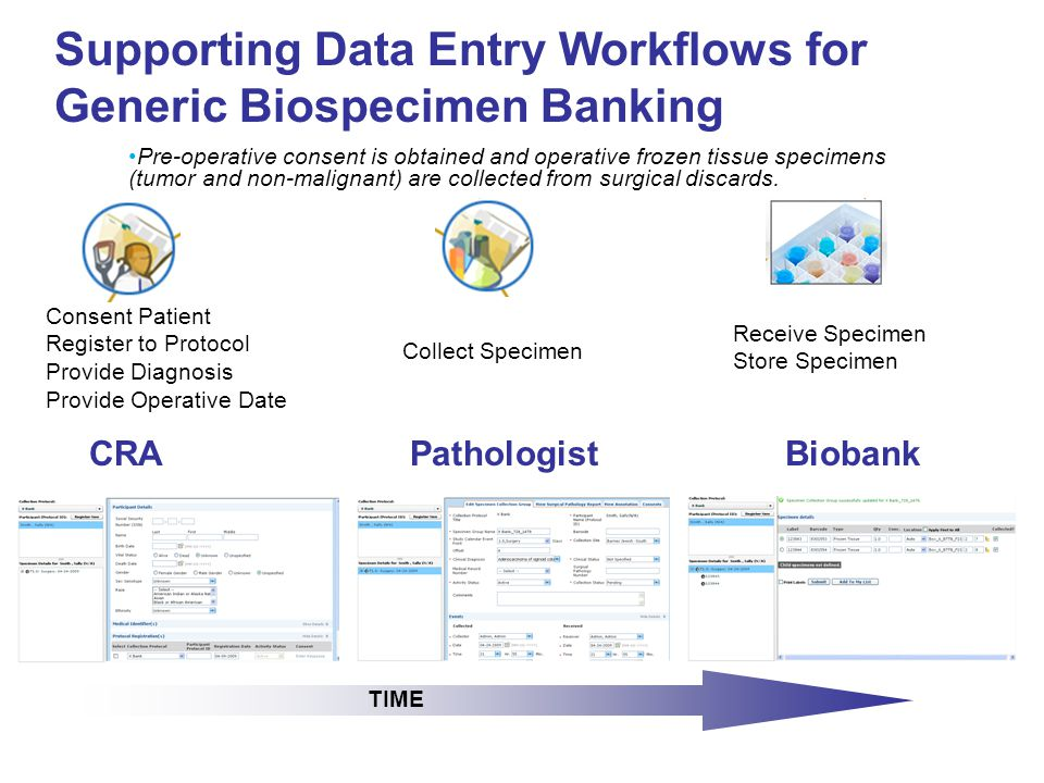 Supporting Data Entry Workflows for Generic Biospecimen Banking