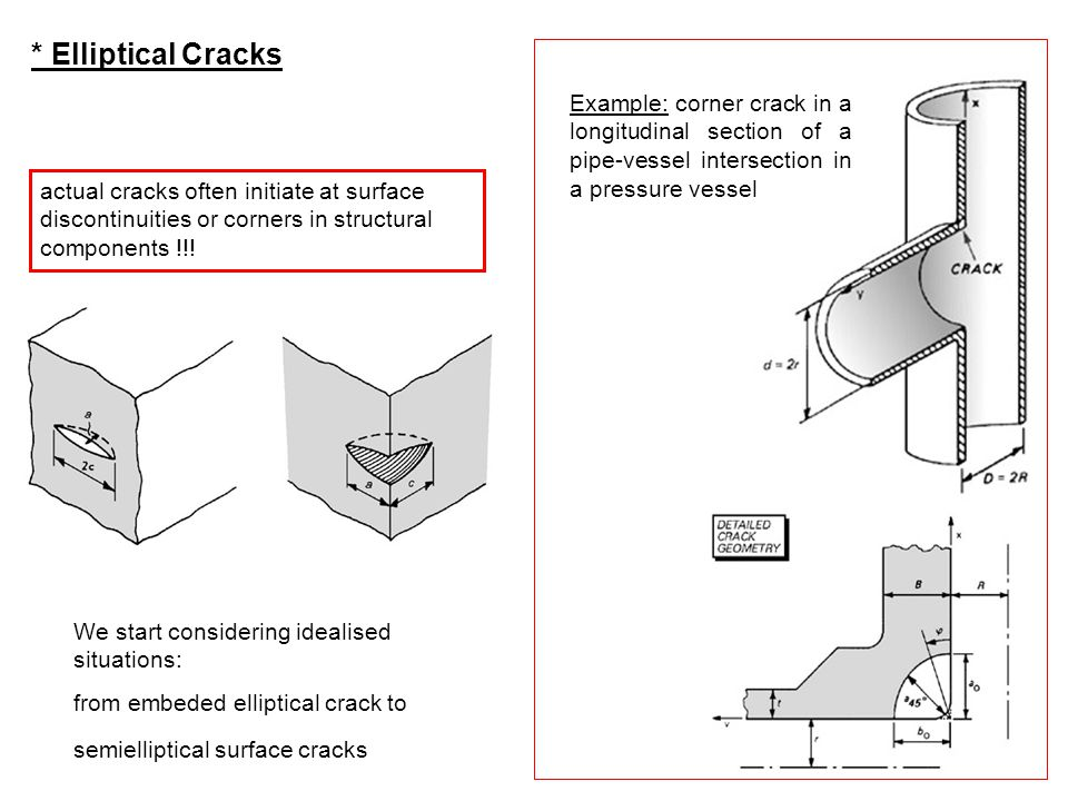 * Elliptical Cracks Example: corner crack in a longitudinal section of a pipe-vessel intersection in a pressure vessel.