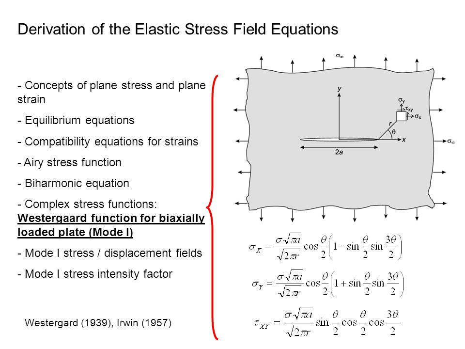 Derivation of the Elastic Stress Field Equations