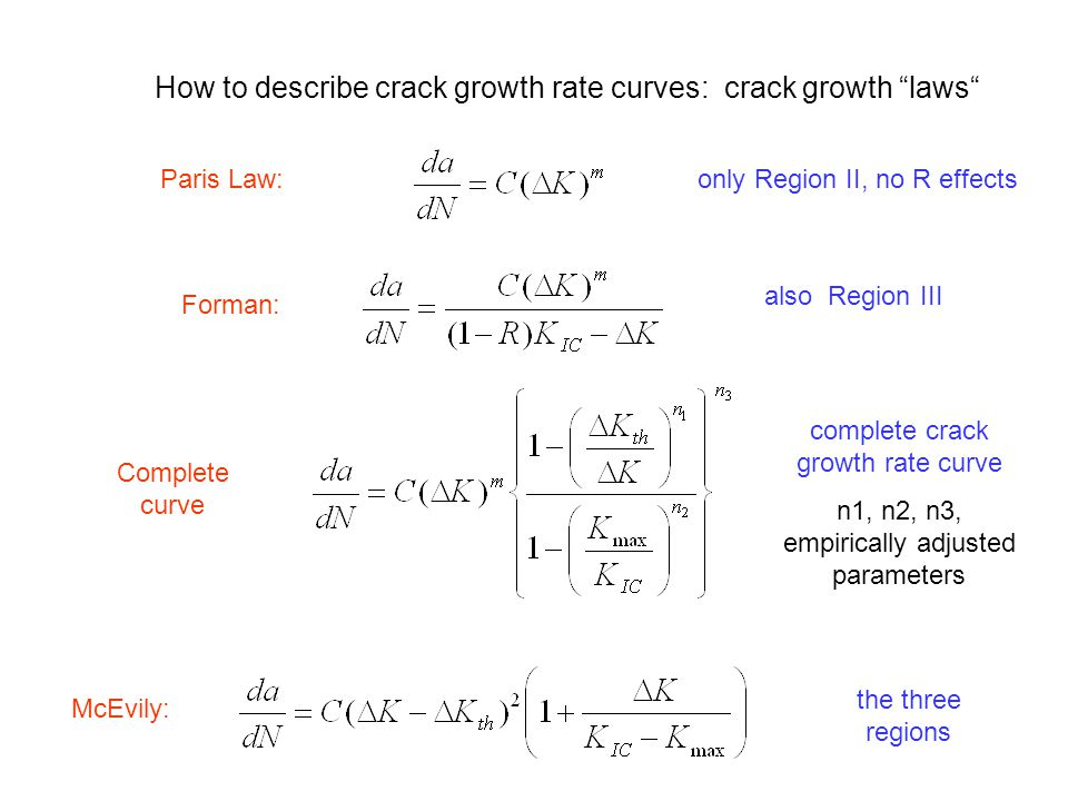 How to describe crack growth rate curves: crack growth laws