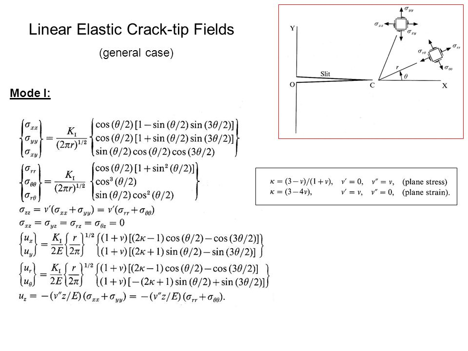 Linear Elastic Crack-tip Fields