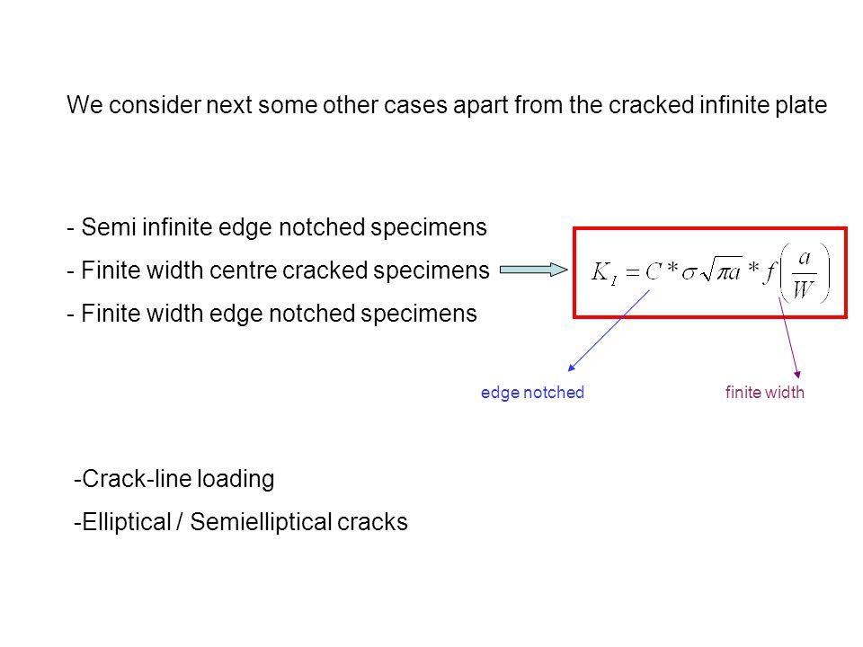 Semi infinite edge notched specimens