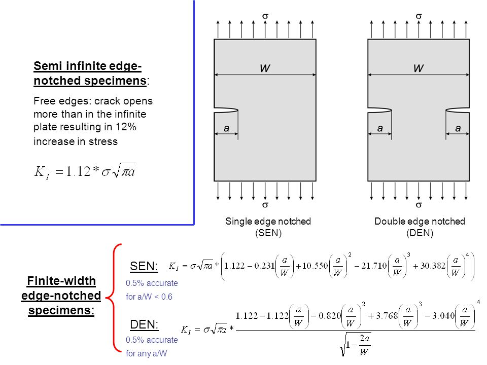 Finite-width edge-notched specimens: