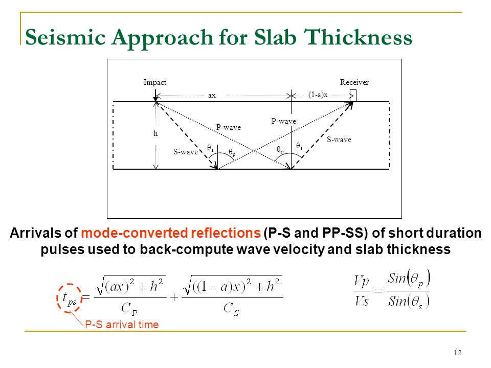 pulses used to back-compute wave velocity and slab thickness