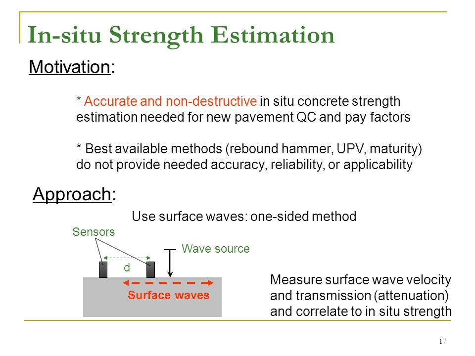 In-situ Strength Estimation