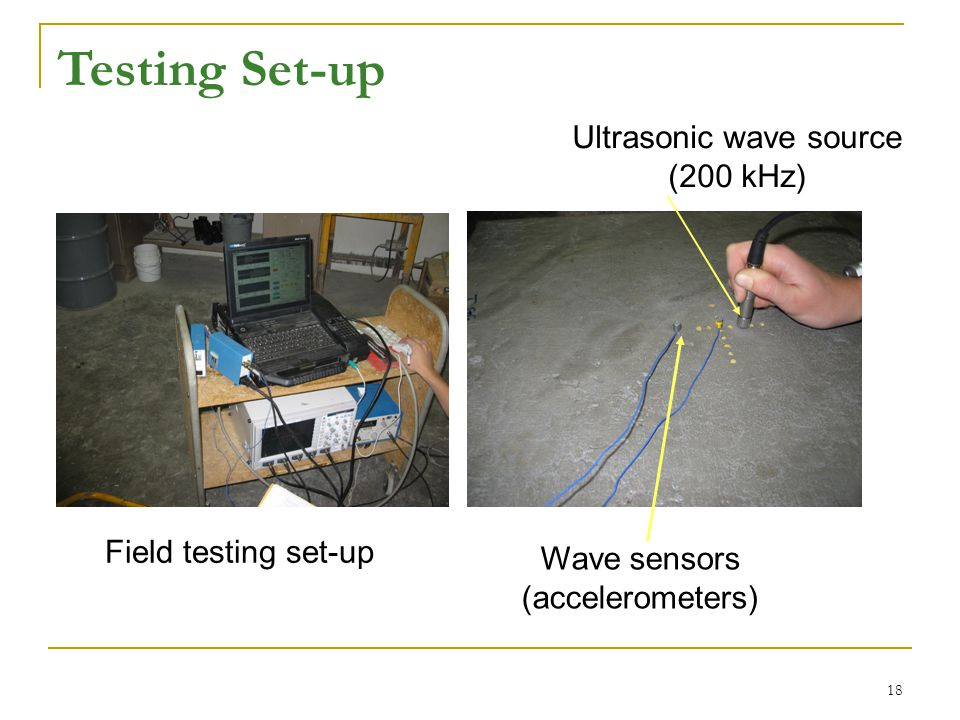 Ultrasonic wave source