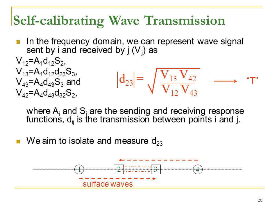 Self-calibrating Wave Transmission