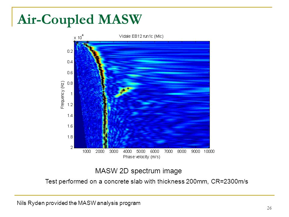 Air-Coupled MASW MASW 2D spectrum image