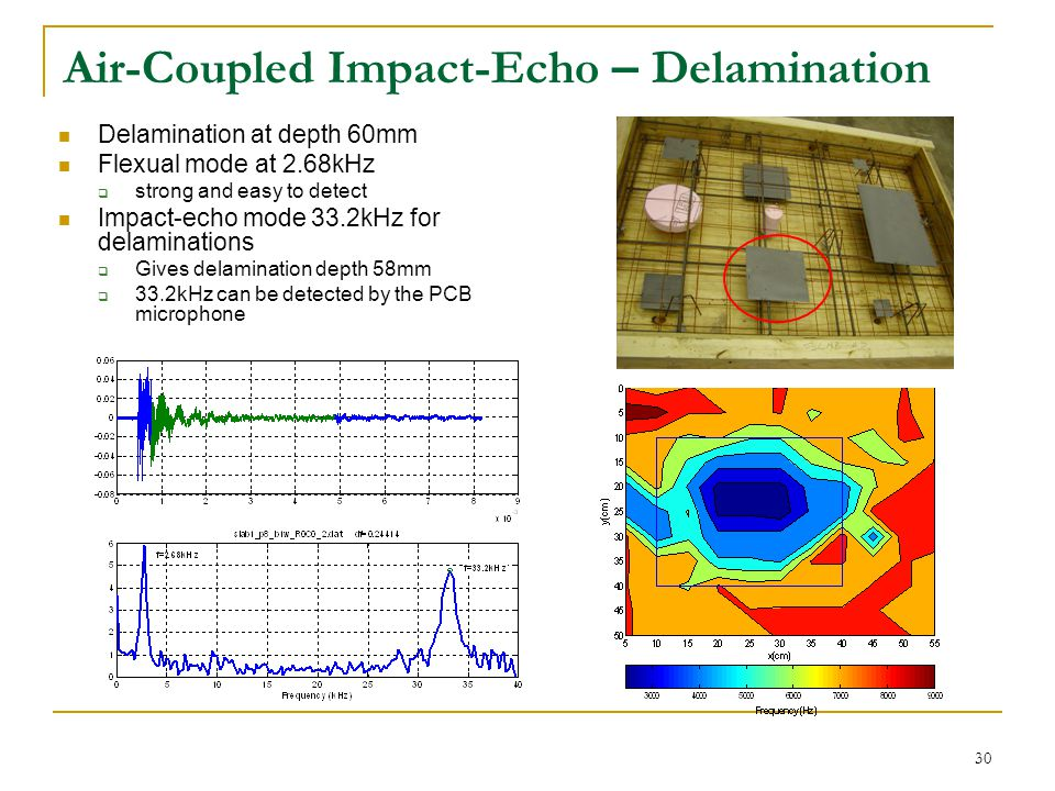 Air-Coupled Impact-Echo – Delamination
