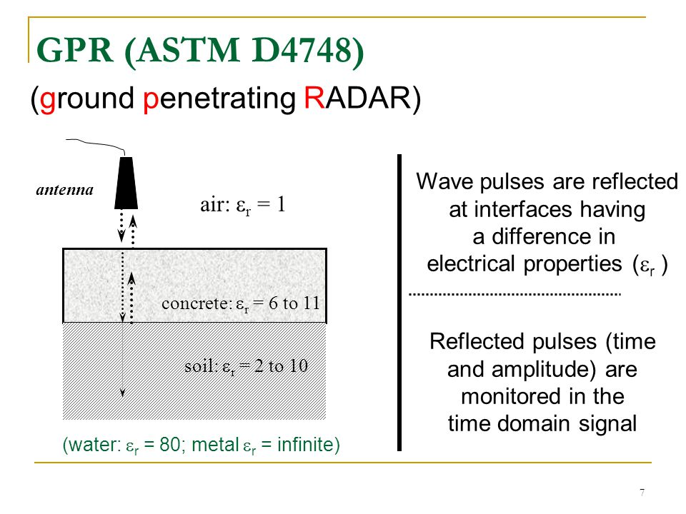 GPR (ASTM D4748) (ground penetrating RADAR) Wave pulses are reflected