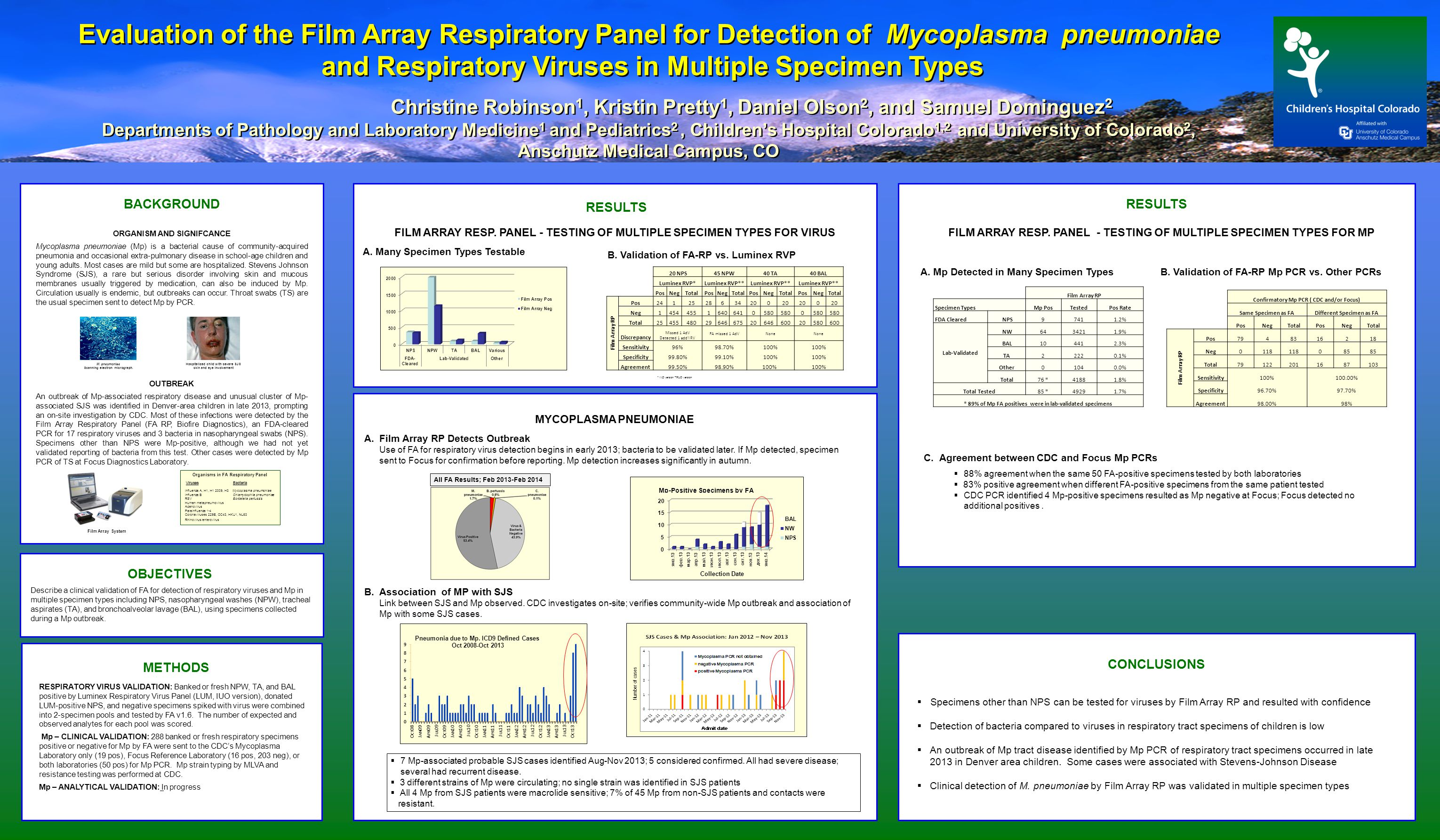 Evaluation of the Film Array Respiratory Panel for Detection of Mycoplasma pneumoniae