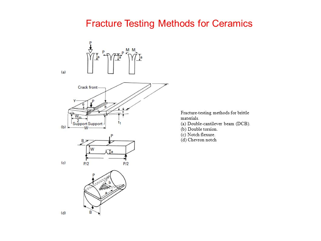 Fracture Testing Methods for Ceramics