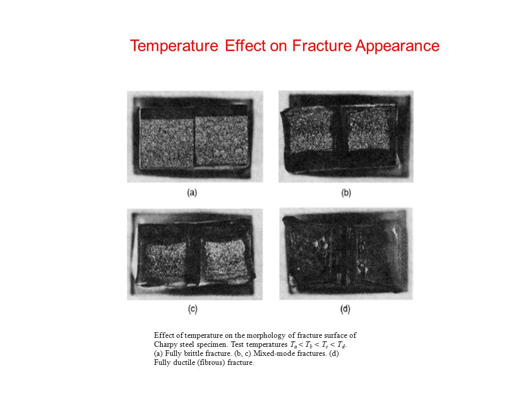 Temperature Effect on Fracture Appearance