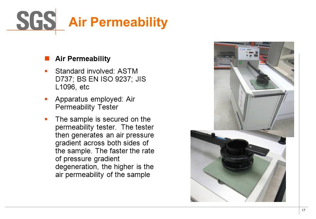 Air Permeability Air Permeability