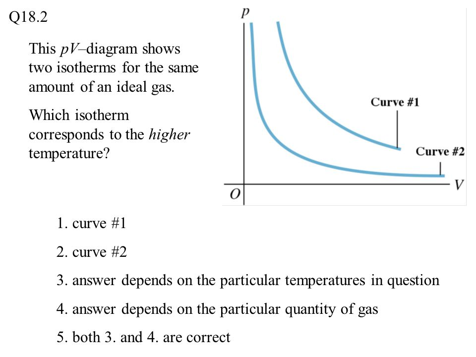 Q18.2 This pV–diagram shows two isotherms for the same amount of an ideal gas. Which isotherm corresponds to the higher temperature