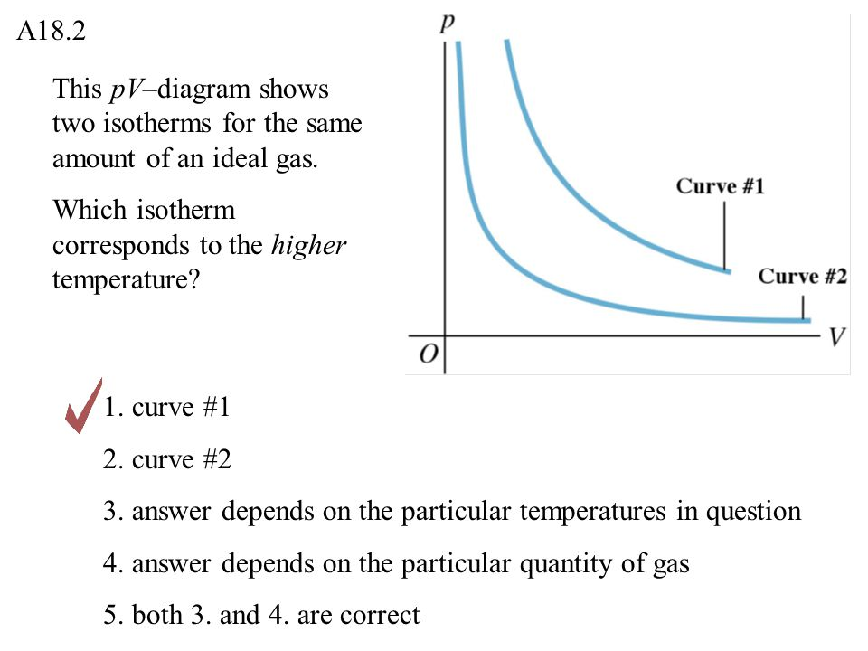A18.2 This pV–diagram shows two isotherms for the same amount of an ideal gas. Which isotherm corresponds to the higher temperature