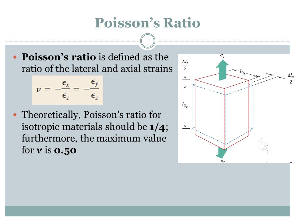 Poisson's Ratio Poisson's ratio is defined as the ratio of the lateral and axial strains.