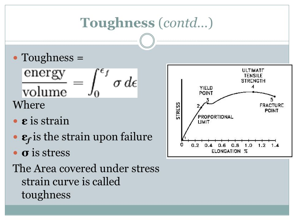 Toughness (contd…) Toughness = Where ε is strain