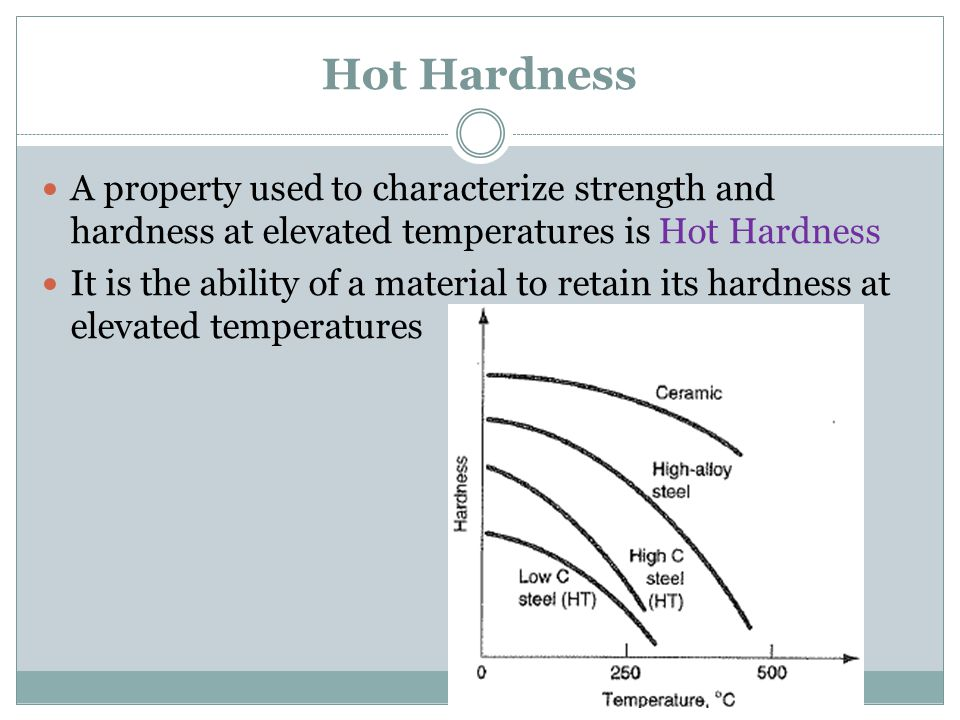 Hot Hardness A property used to characterize strength and hardness at elevated temperatures is Hot Hardness.
