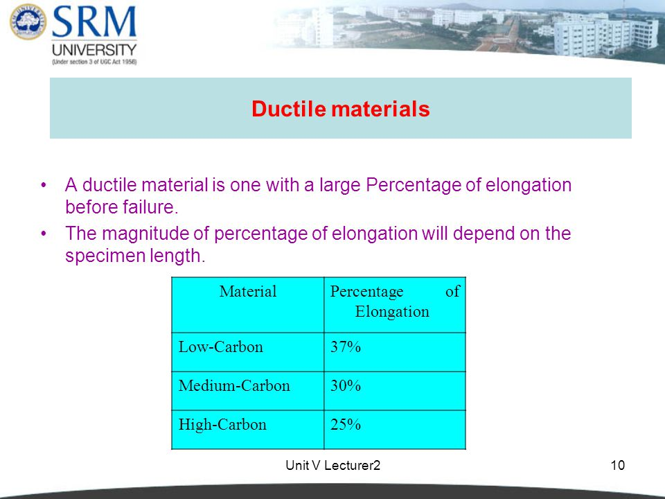 Ductile materials A ductile material is one with a large Percentage of elongation before failure.