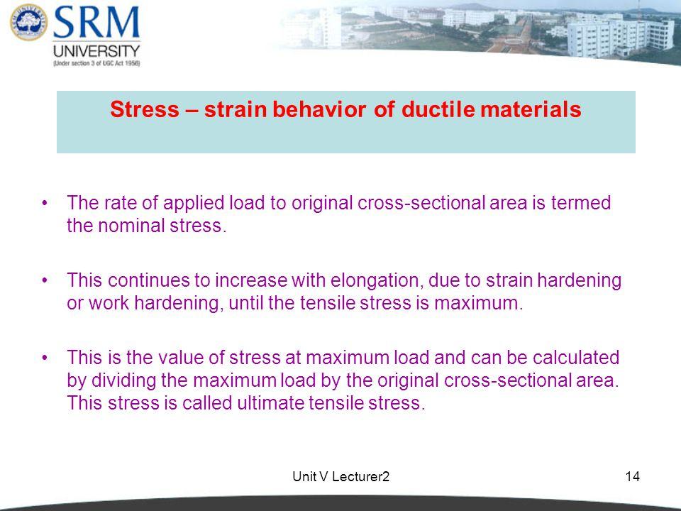 Stress – strain behavior of ductile materials