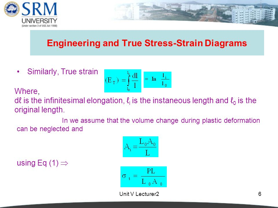 Engineering and True Stress-Strain Diagrams